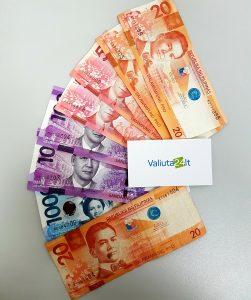 filipinų pesas PHP. Filipinų valiutos kursas