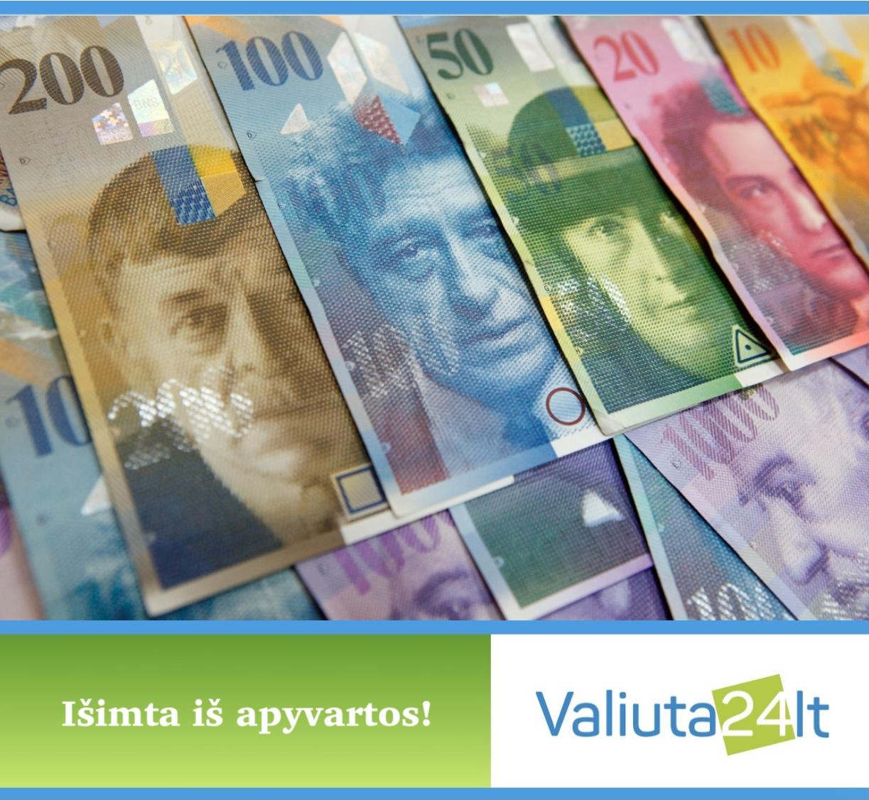 islandijos valiuta forex